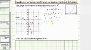 plotting points on a graph worksheet ex determine the equation of a transformation of y 2 x