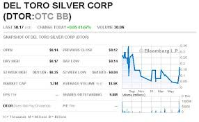 Stock Quote For Gorgeous STOCK QUOTE Del Toro Silver Corp