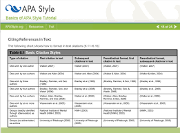 Apa Style Citing Coursework Sample