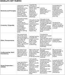 best Rubrics images on Pinterest   Teaching ideas  Assessment     SP ZOZ   ukowo