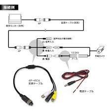 rca cable wiring diagram facbooik com Rca Jack Wiring Diagram rca jack wiring diagram roslonek rca audio jack wiring diagram