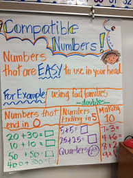 compatible numbers 3rd grade - Google Search | 3rd grade ...