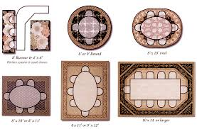How To Choose Area Rug Size And Shape Coles Fine Flooring Size Of Area Rugs