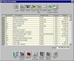 Inexpensive Accounting Software For New Or Used Car Dealers