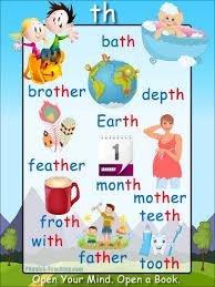 Th Words Phonics Poster Words With Th In Them Free