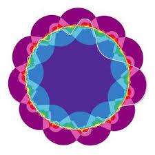 Interactive Venn Diagram Generator Logic Blooms With New 11 Set Venn Diagram New Scientist