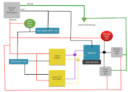 brew controller will this wiring diagram work home brew forums no matter what the design ends up being i ll have to someone to look it over for me before plugging it in cause im obviously outside of my comfort zone