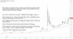 It has a circulating supply of 0 uwbtc coins and a max supply. Newegg Com Merger Hype For Nasdaq Llit By Alenciken Tradingview
