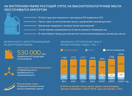 Премия за качество ТЕНДЕНЦИИ № сентябрь Все  В