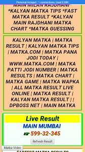 Explicit Kalyan Result Chart Final Ank Matka Kalyan Ratan