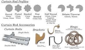 curtain rod profiles accessories