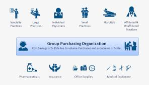 Healthcare group purchasing organizations