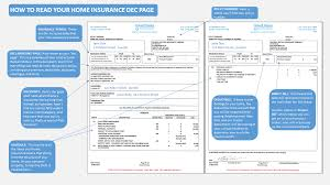Aaa personal lines insurance is provided by interinsurance. How To Read Your Home And Auto Insurance Declaration Pages By Halwell U From Halwell Mutual