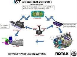 motor wiring rotax ist system 2016 inr wiring diagram 89 diagrams rotax 377 wiring diagram at Rotax Wiring Diagram