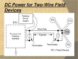fieldbus wiring guide Fieldbus Communication at Foundation Fieldbus Wiring Diagram