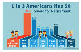 Financial Advisor Retirement Working With A Financial Advisor Archives Towerpoint Wealth