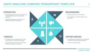 Sales Funnel Template Free Download Powerpoint Templates And
