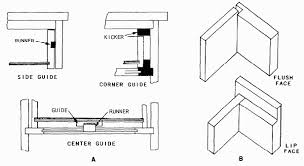 types of drawer joints. fig0274.jpg (56012 bytes) types of drawer joints