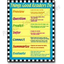 What Good Readers Do Chart Things That Good Readers Do Chart Cd6344