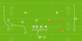 run pass option 101 the rpo basics winning starts now blog Football X And O Diagrams screen shot 2016 05 28 at 9 35 47 am football x o diagrams