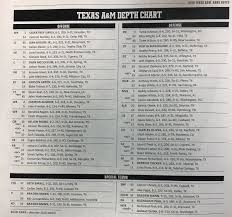 Texas A M Releases First Depth Chart Of The Season As Texas