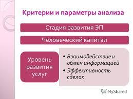 Презентация на тему Дипломная работа Дипломная работа Тема  7 Критерии