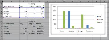 How To Draw A Column Chart In Excel 2007 How To Make Bar Graph Shorter For Higher Numbers Super User
