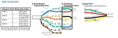telephone line wiring wiring diagram mega 4 wire phone wiring diagram wiring diagram paper telephone line wiring 4 wire telephone line diagram