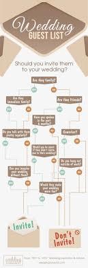 Best 25 Checklist For Wedding Ideas On Pinterest Wedding