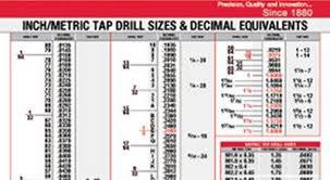Starrett Drill And Tap Chart Pdf Starrett Drill Chart Metric Related Keywords Suggestions