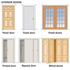 House  Pildiotsingu Types of doors tulemus