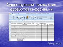 Презентация на тему Дипломная работа на тему Информационная  3 Существующая технология обработки информации