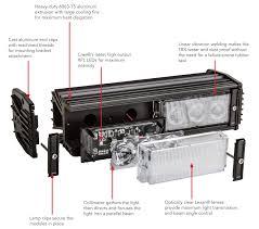 tomar off road a usa manufacturer of high quality, high Tomar Distributors at Tomar Lightbar Wiring Diagram
