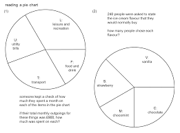 Median Practice And Quiz Questions Pie Charts