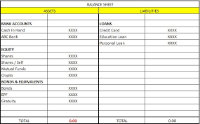 Cash Flow Sheets Ankitkhunteta I Will Prepare Personal Net Worth Sheet For 15 On Www Fiverr Com