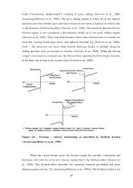 discussion or argumentative essay notes