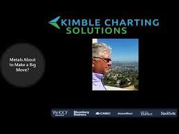 Kimble Charting Solutions Kimble Charting Solutions Metals Webinar Nov 27 2018
