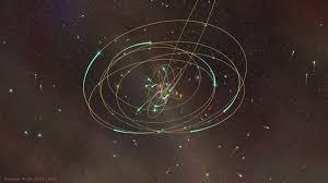 Galaxy Orbit Light Show Ucla Galactic Center Group