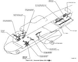 Land Rover Puma Wiring Diagram