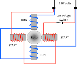 wiring diagram ac motor single phase just another wiring diagram types of single phase induction motors single phase induction rh electricala2z com 220 volt single phase motor wiring diagram 120v reversing motor wiring