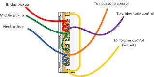 strat wiring bridge and middle tone wiring diagrams and schematics bridge pup tone control mod fender stratocaster guitar forum strat wiring bridge tone diagrams