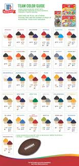 Mccormick Nfl Team Color Guide In 2019 Food Coloring