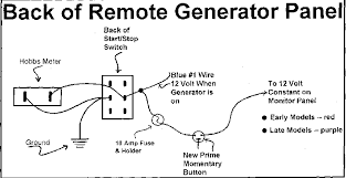 generator wiring diagram and electrical schematics pdf generator wiring diagram for onan remote start wiring diagram schematics on generator wiring diagram and electrical schematics