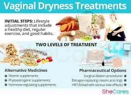 Vaginal Dryness | SheCares
