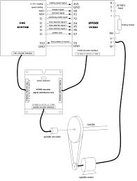 balanced audio wiring diagram wiring diagram for light switch \u2022 xlr wiring diagram pdf shure sm58 wiring diagram akg d112 balanced audio within sm57 in rh niraikanai me xlr to 1 4 wiring diagram 3 pin xlr wiring diagram