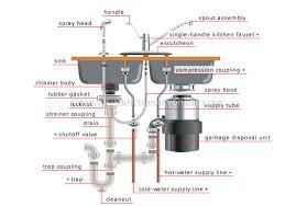 Sinks Kitchen Sink Waste Traps Mcalpine Mm Stubby Kitchen Sink Kitchen Sink Fittings Waste