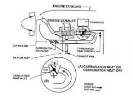 similiar cessna wing diagram measurements keywords cessna 150 wing diagram cessna wiring diagram