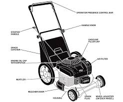 lawn mower drawing. husqvarna-5521p-gas-lawn-mower-diagram lawn mower drawing