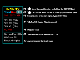 Trendline Charts Pro Buy The Infinity Trendline Pro Technical Indicator For