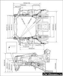 Геометрических размеры кузова контрольные точки и геометрия  Геометрические размеры кузова контрольные точки и геометрия кузова автомобилей